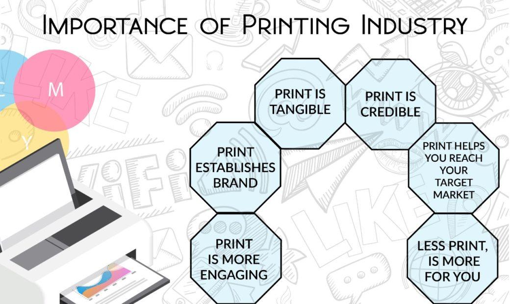 Printing Industry in the Growing Digital World